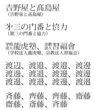 Adobe Reader を使ってPDFを表示した例。ややこしい異体字も正確に表示される。